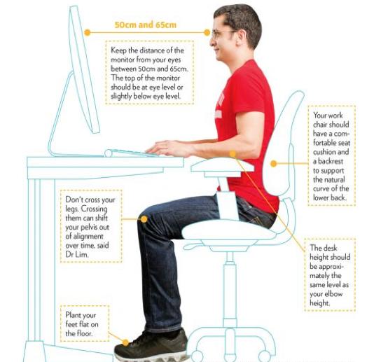 treloar-physiotherapy-clinic-ergonomics-work-station